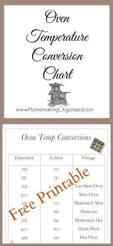 picture relating to Oven Temperature Conversion Chart Printable identify Oven Temps Conversion Chart - Homemaking Ready
