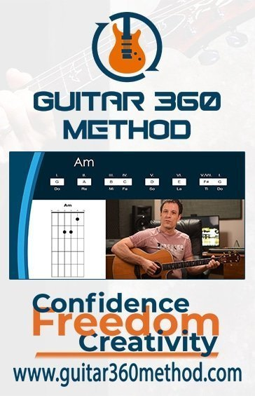 Guitar 360 Method Learn to Play Guitar Review